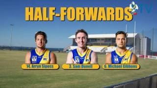 Round 7 Team Announcement vs Collingwood
