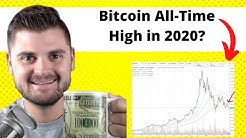 #Bitcoin All Time High in 2020? - @Chris Dunn