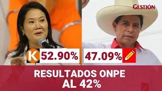 Elecciones 2021: Keiko Fujimori 52,90% y Pedro Castillo 47,09% al 42% de  de la ONPE