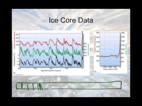 Climate 4: Proxies and the IPCC