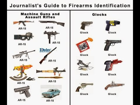 Terminology for some weapon related things.