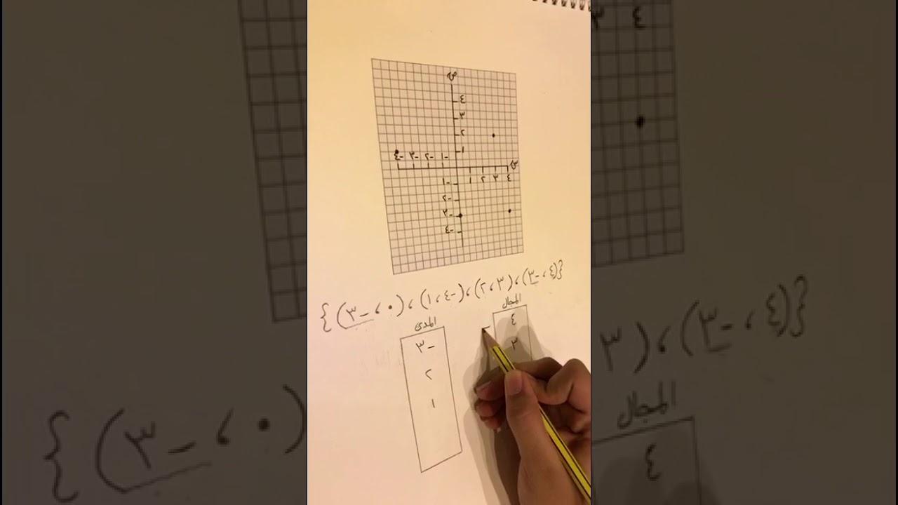 العلاقات ثالث متوسط الرياضيات نتعلمها نحبها منى المواش Youtube