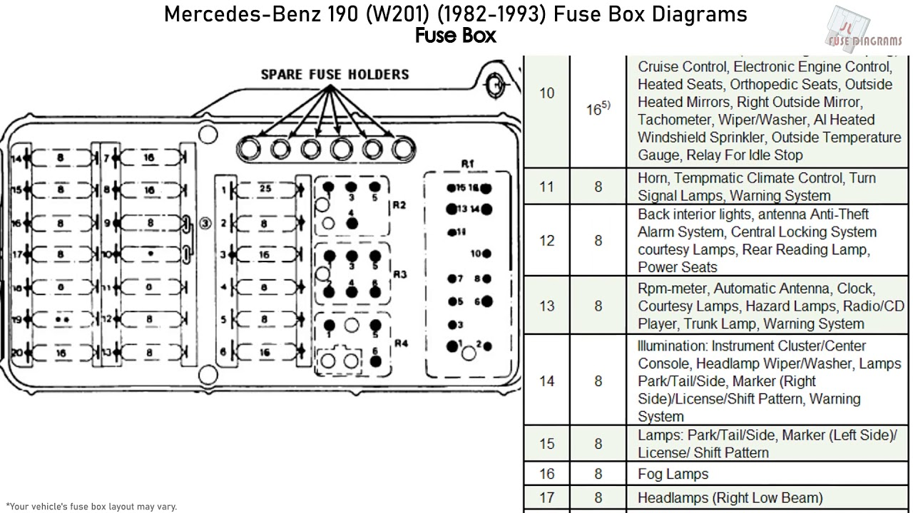 mercedes-benz 190 (w201) (1982-1993) fuse box diagrams - youtube  youtube