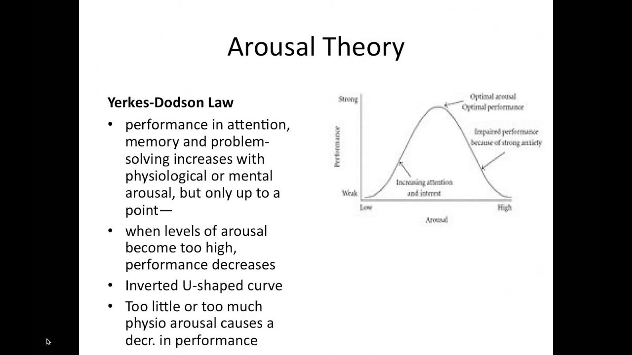 theories in psychology a refresher for ap psych