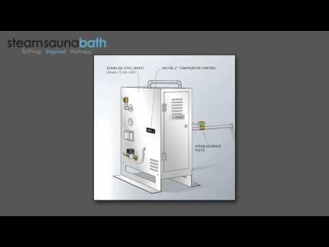 Mr CU1-Digital1 - Digital 1 Commercial Steam Bath Generator Control Package