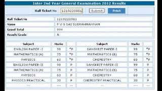 AP Intermediate 1st Year Results 2014 on schools9.com