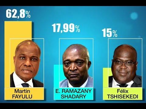Présidentielle RDC : Martin Fayulu est-il le vrai vainqueur de l'élection ?