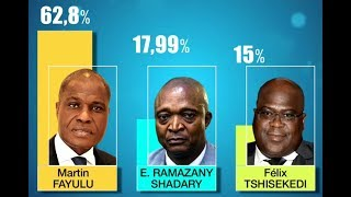 RDC : Martin Fayulu est-il le vrai vainqueur de l'élection et le nouveau Président du pays ?
