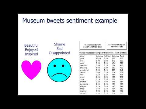 Social Media Data Analysis 4: Word association mining on Twitter with Mozdeh