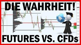 AUFGEKLÄRT! Futures VS. CFDs/Forex - Trading für Anfänger (Volumen & Orderflow)