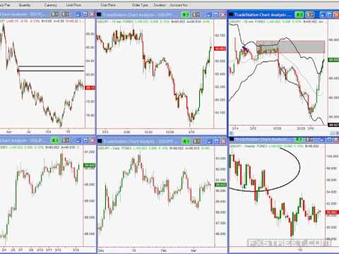 Supply and demand forex trading pdf