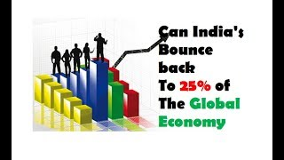 Can India's bounce back to 25% share of the global economy | UPSC | Examination Handler