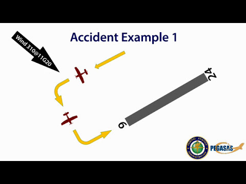 FAA Safety Video on Angle of Attack