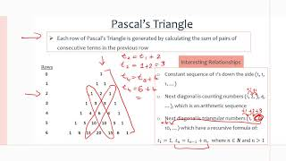MCR3U/Grade 11 Functions: 7.7 Pascal's Triangle and Binomial Expansions