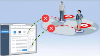 Visitor Services in Oracle WebCenter Sites video thumbnail