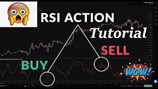 Relative Strength Index - RSI - How to - What for- RSIHunter