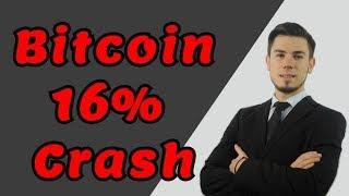 BITCOIN 16% CRASH - PRICE PREDICTION Today News