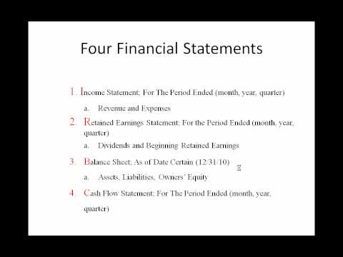 Introduction to Financial Accounting W/ Free Study Materials