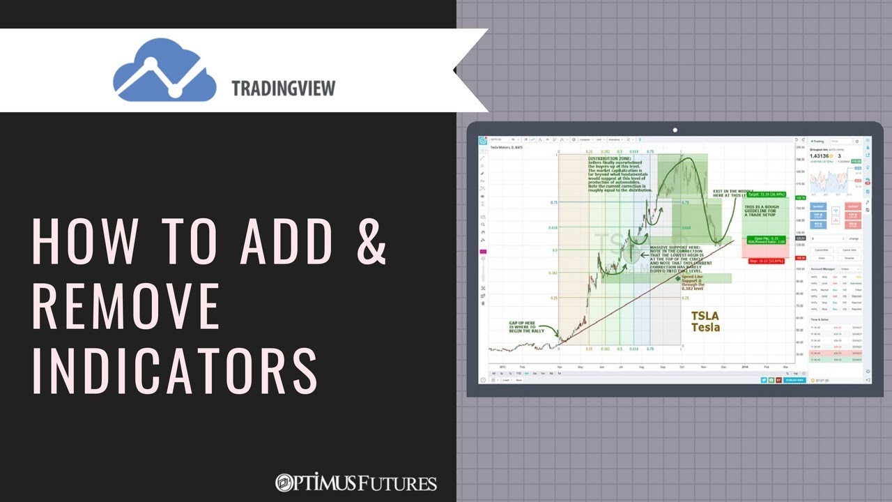 Tradingview How To Add And Remove Indicators Youtube
