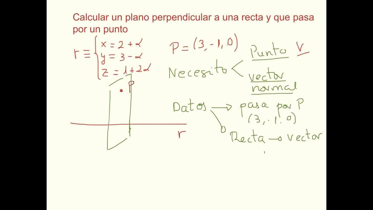 Hallar la ecuaci n de un plano perpendicular a una recta y - Con la contrasena puedo sacar el pase ...