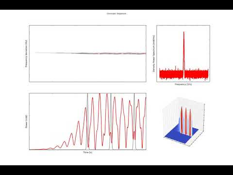 Intrachannel effects of a optical single channel transmission