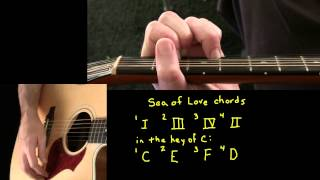 Music Ideas of Sea of Love by Cat Power- Guitar Lesson