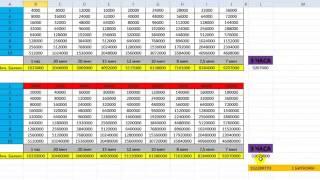 Заработок в интернете без вложений.  adBTC вывод денег.  15000 сатош в неделю Легко