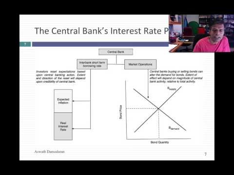 Negative Interest rates: Impossible, Irrational or Just Unus
