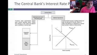 Negative Interest rates: Impossible, Irrational or Just Unusual