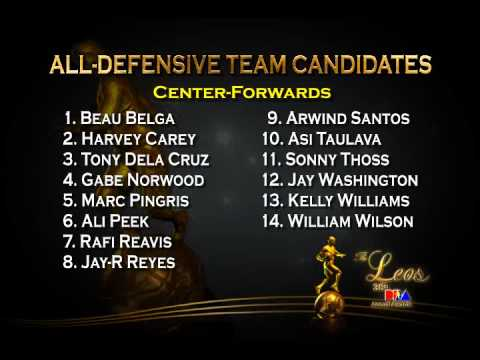 ALL-DEFENSIVE TEAM CANDIDATES.flv