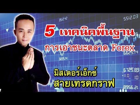 5 เทคนิคพื้นฐานการเล่น forex สำหรับนัดเทรดมือใหม่