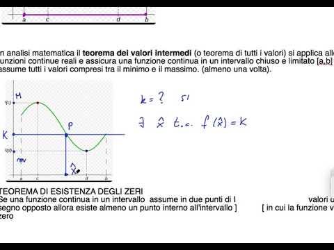Teorema Dei Valori Intermedi.Weierstrass Intermedi Zeri