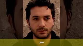Ozan Çobanoğlu - Sinemografi