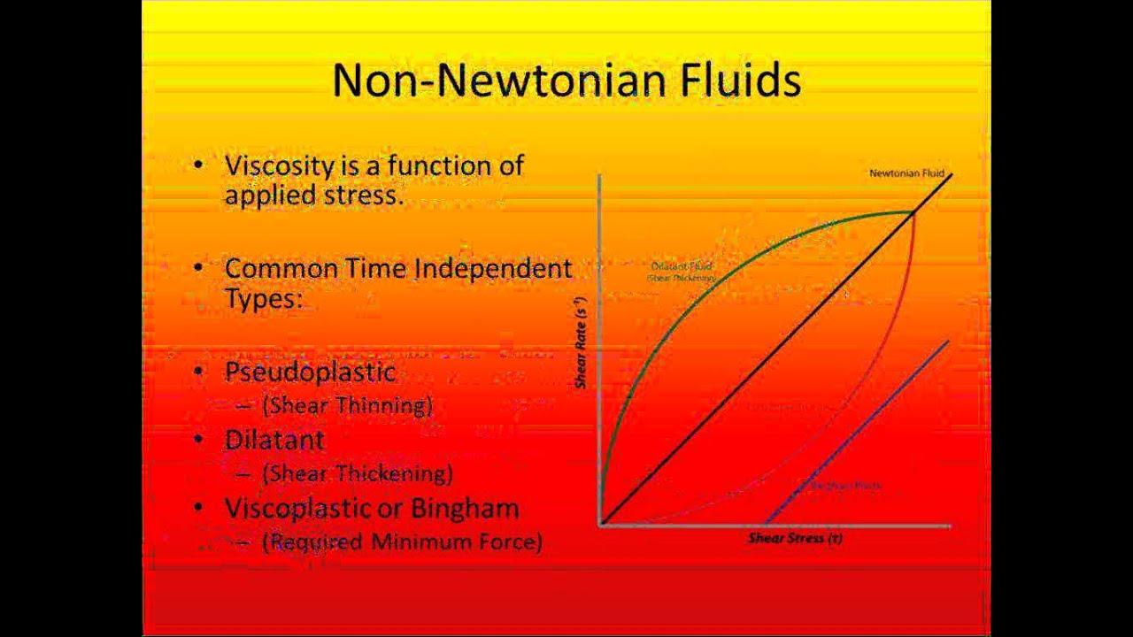 Non Newtonian Fluids Youtube