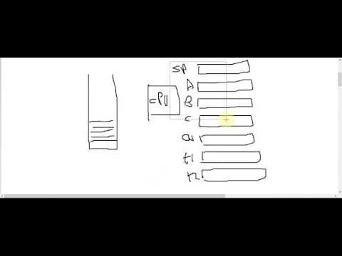 Stack and Heap - Embedded Systems 03