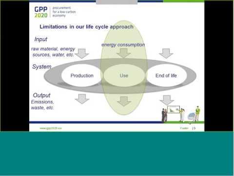 4th GreenS webinar on calculating CO2 and energy savings