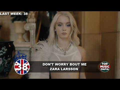 Top 40 Songs of The Week - May 25, 2019 (UK BBC CHART) Mp3