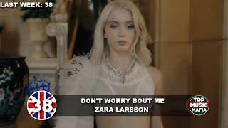 Скачать Top 40 Songs Of The Week May 25 2019 UK BBC CHART