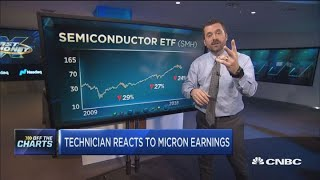 Top technician reacts to Micron earnings and makes a bold call on Amazon
