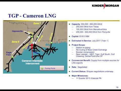 Cameron LNG - Elba Express