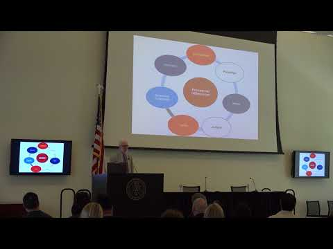 Introduction to Litigation in Federal Court