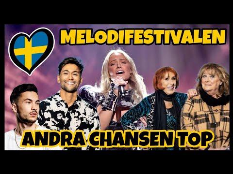 SWEDEN 🇸🇪 Melodifestivalen