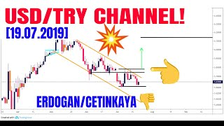 USD/TRY Analysis 2019 Forex Turkish Lira Price Prediction Analysis Erdogan Cetinkaya Central Bank