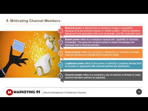 Management of Distribution channel - Distribution channel management