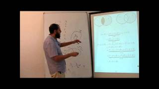 01 (Sec. 1.1 - 1.4) Introduction, Sample Space, Probability Measure and Counting Methods