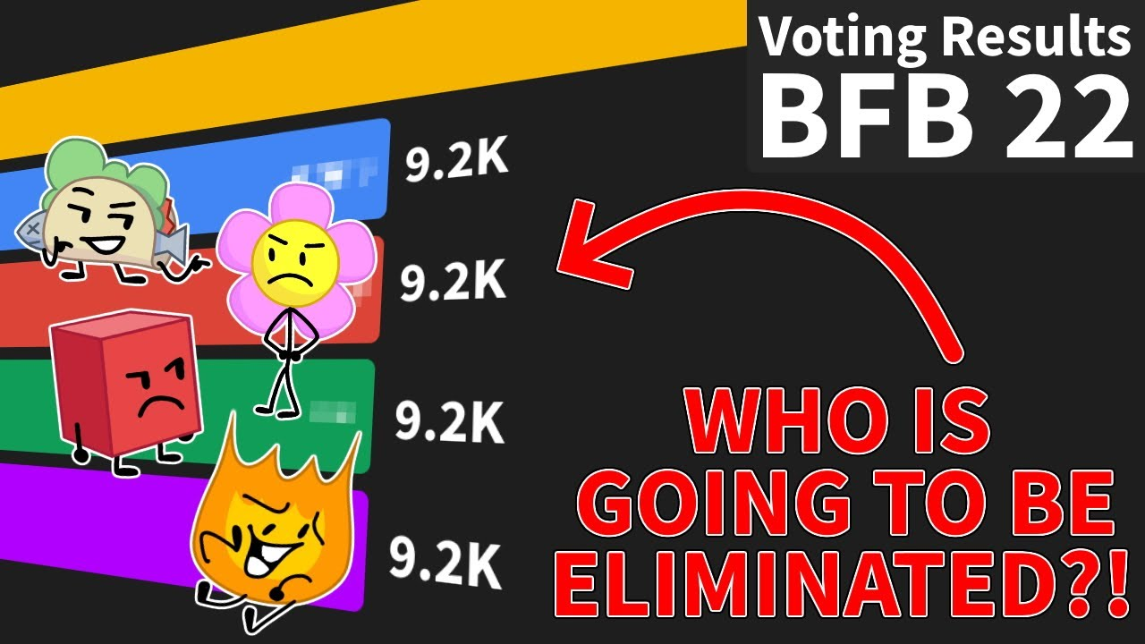 [#BFB 22] Voting Results! (48 HOURS GRAPH-VISUALIZATION)
