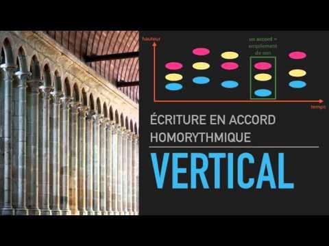 Ecriture horizontale / verticale