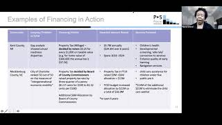 Webinar Series #5 - Ensuring P-5 Investments and Implementation Advance Equity