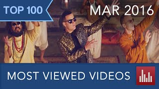 Top 100 Most Viewed YouTube Videos [Mar. 2016]