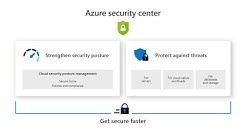Protect your cloud workload from threats using Azure Security Center | BRK3188